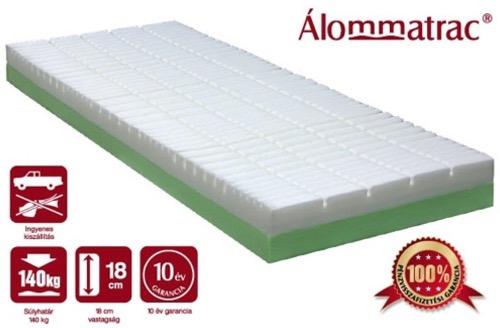 Air HD matrac