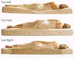 milyen matracot vegyek, matrac