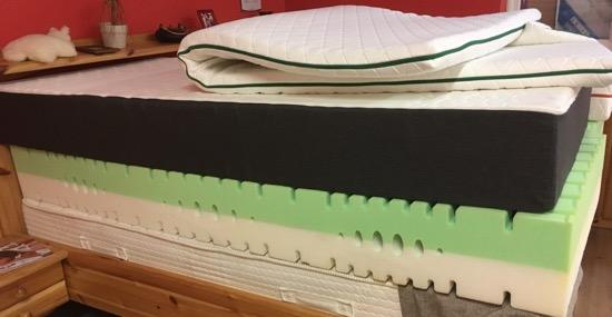 A matracok tesztelése néha elég nagy kuplerájjal jár