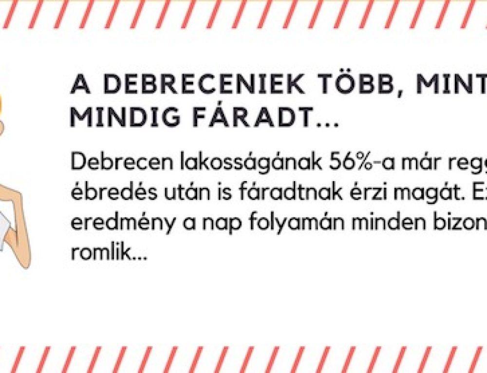 Debreceni alvásfelmérés