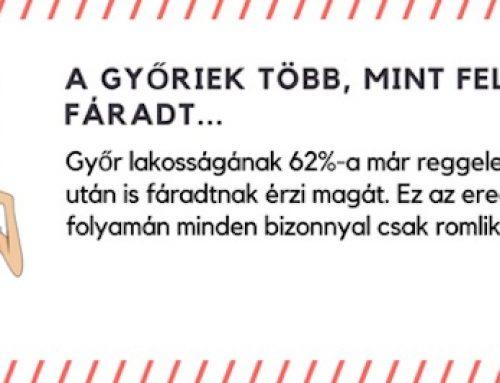 Győr, a kialvatlan város.