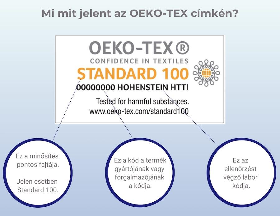 Oeok-Tex Standard 100 címke