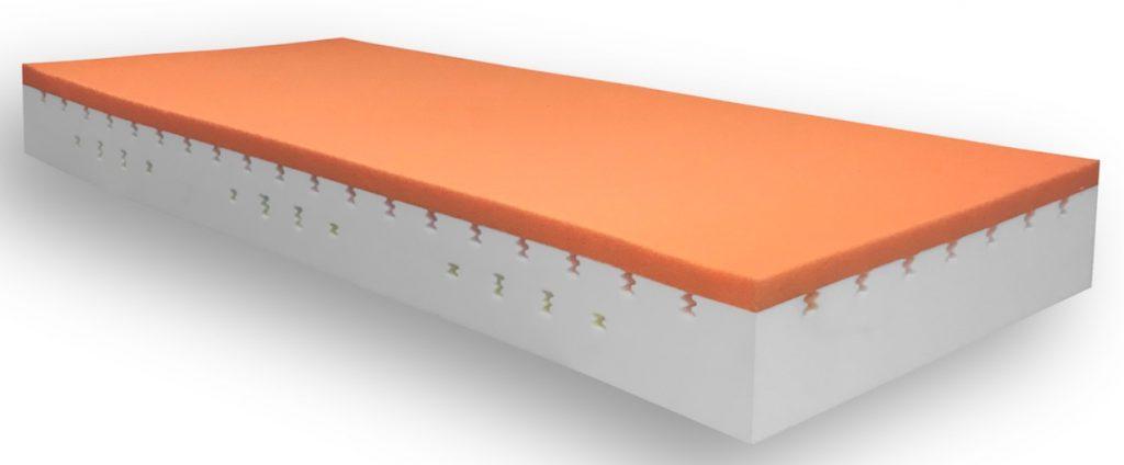 zónázott hideghab matrac kényelmi réteggel