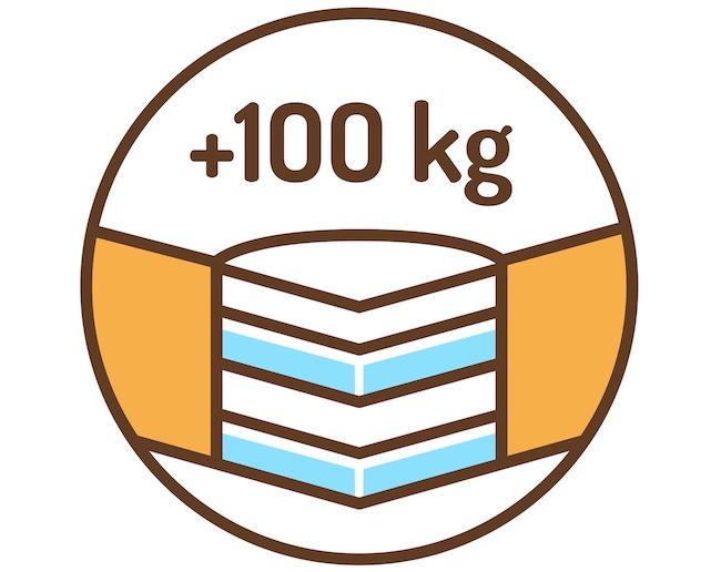 matrac súlyhatár 100 kg